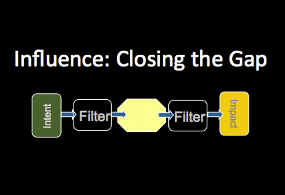 Influence: closing the gap
