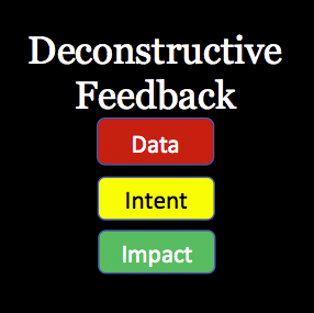Deconstructive Feedback