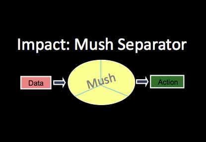Impact: Mush Separator